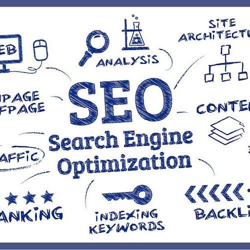 WordPress İçin Arama Motoru Optimizasyonu (SEO)