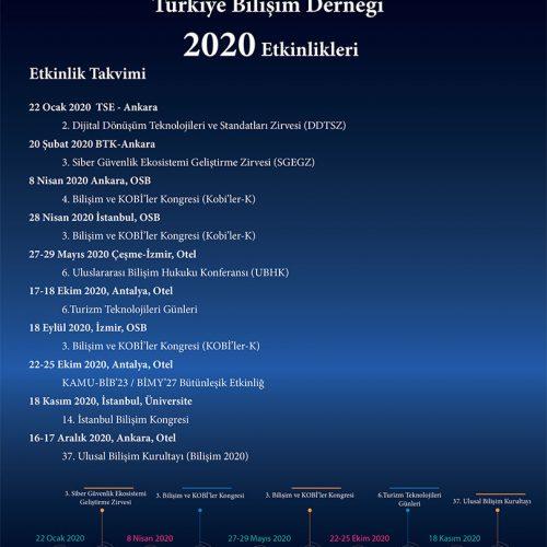 TBD 2020 Etkinlikleri